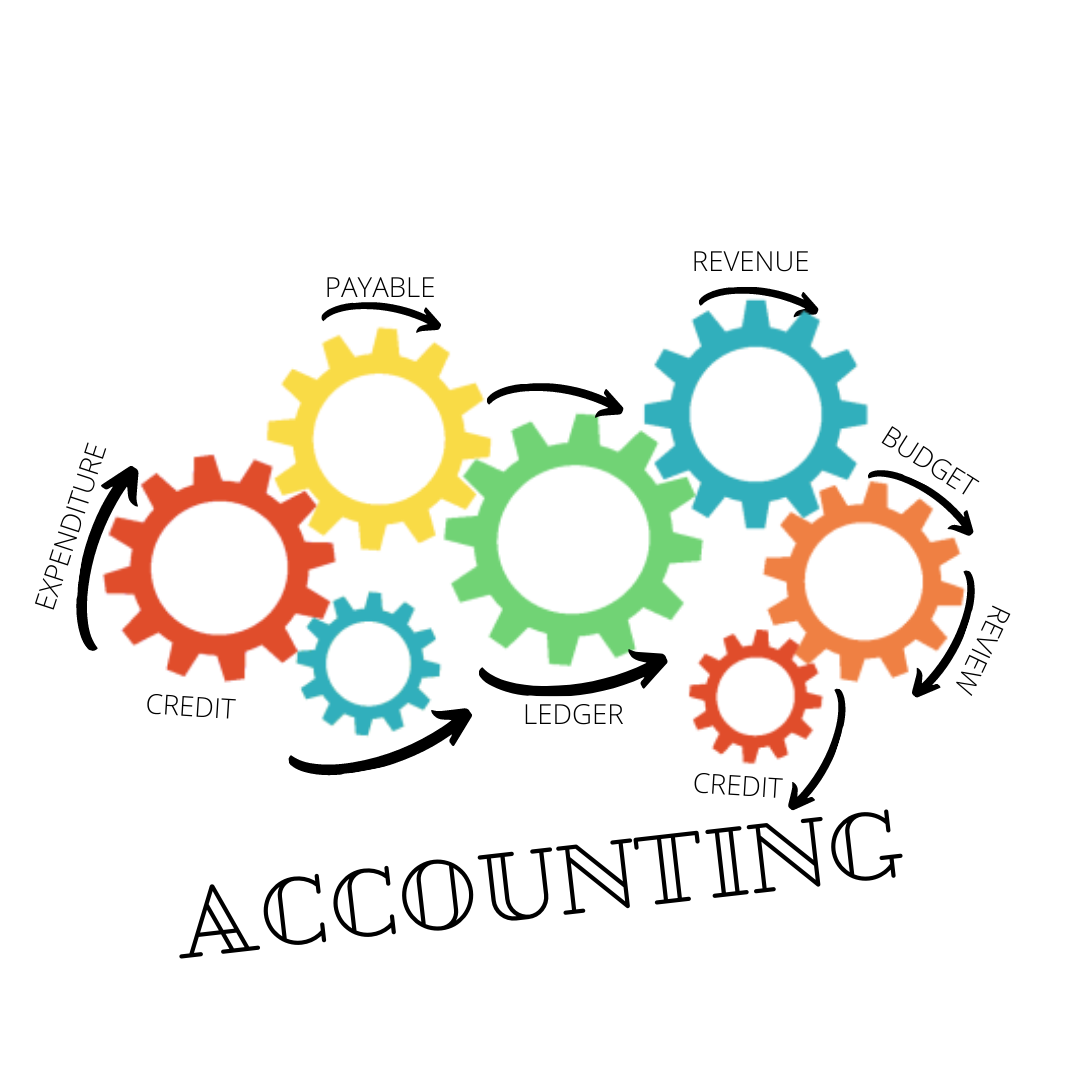 9 Essential Accounting Terms for Small Businesses